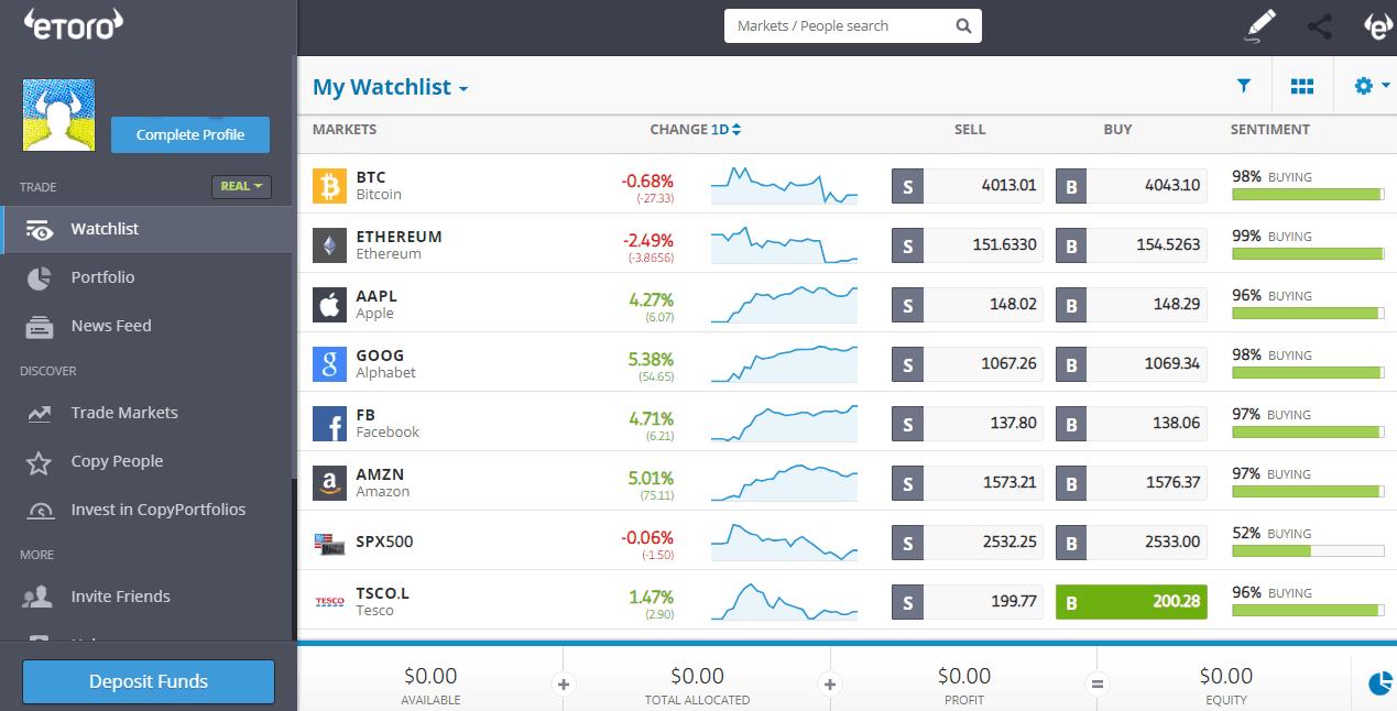 piattaforma di trading eToro