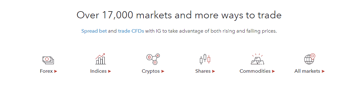 IG mercati