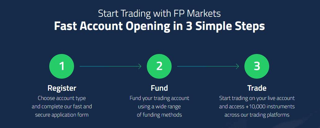 Apertura conto FP Markets