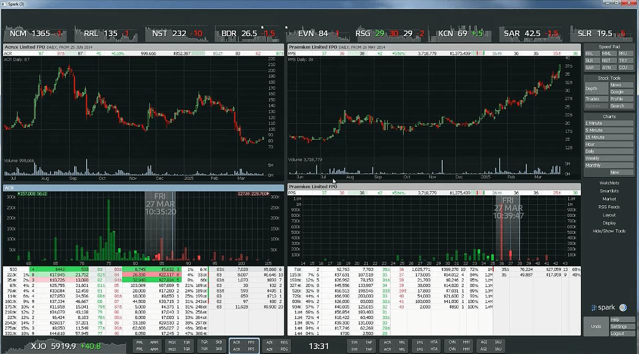 Piattaforma FP Markets