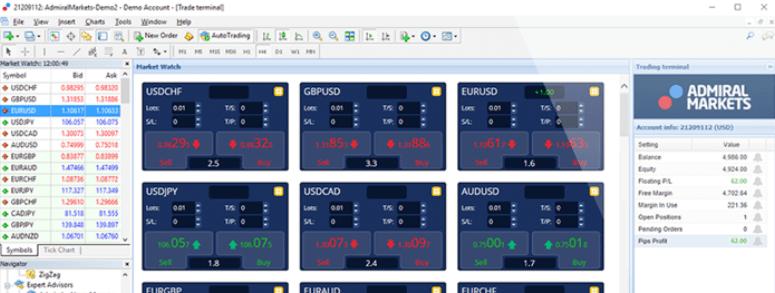 Plataforma almirante mercados